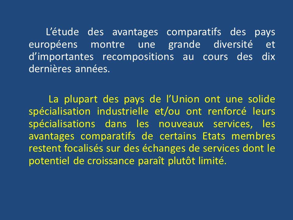 L'étude des avantages comparatifs des pays européens montre une grande diversité et d'importantes recompositions au cours des dix dernières années.
