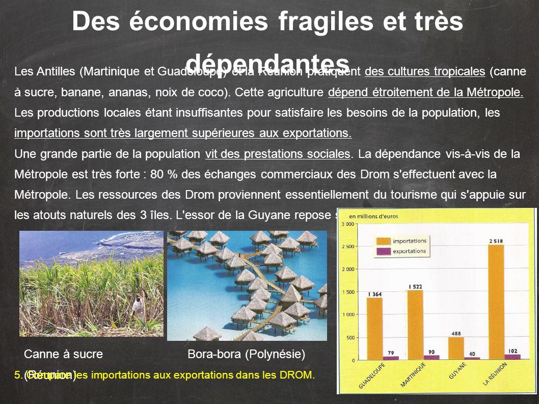 Des économies fragiles et très dépendantes