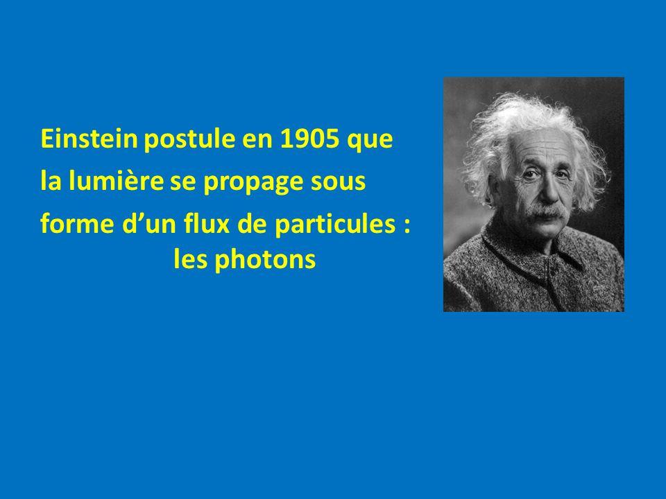 Einstein postule en 1905 que la lumière se propage sous forme d'un flux de particules : les photons