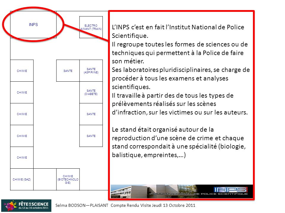 L'INPS c'est en fait l'Institut National de Police Scientifique.