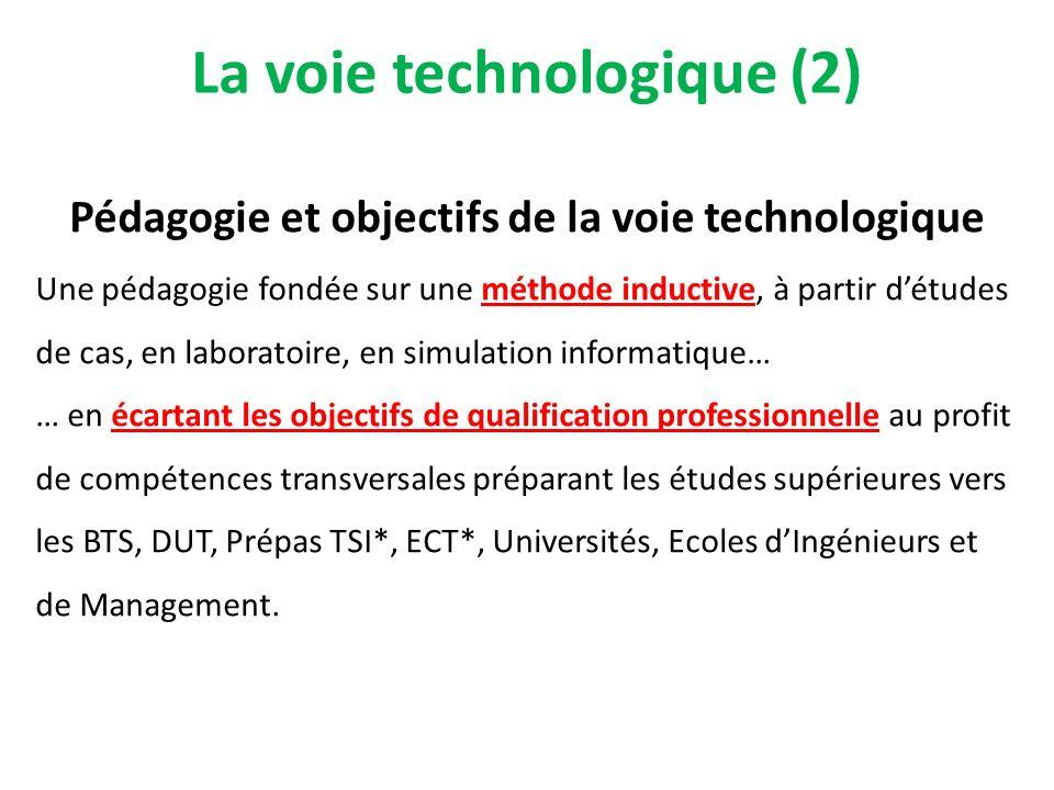 La voie technologique (2)