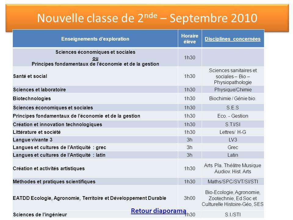 Nouvelle classe de 2nde – Septembre 2010