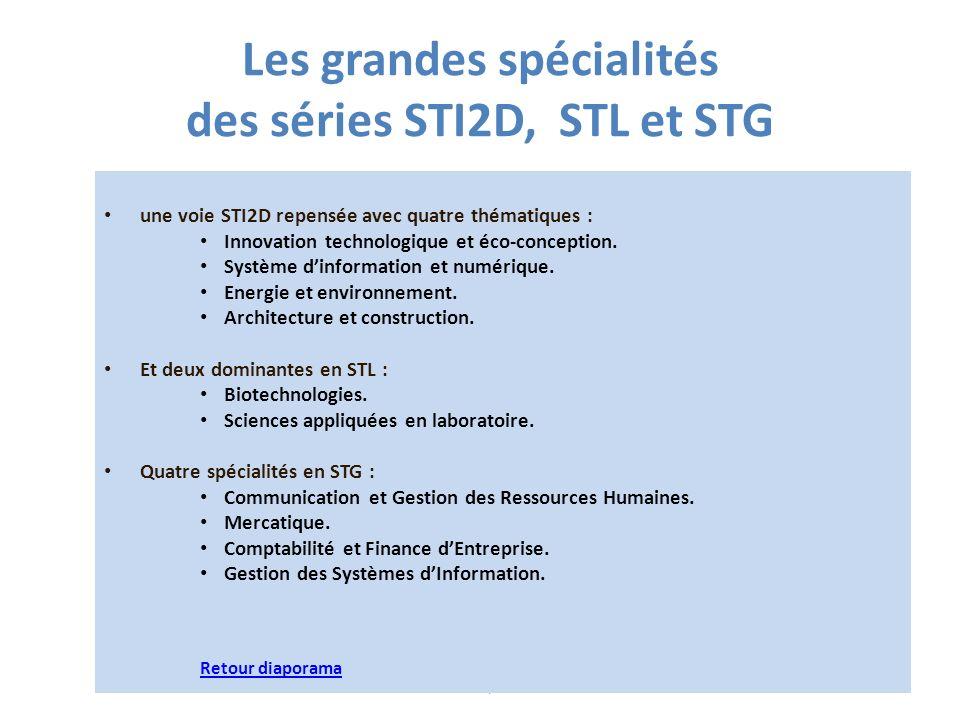 Les grandes spécialités des séries STI2D, STL et STG