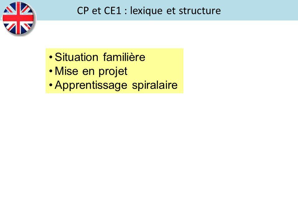 CP et CE1 : lexique et structure