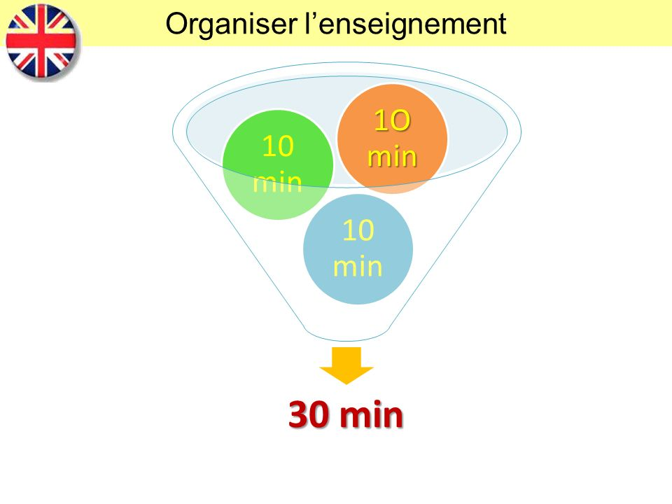 Organiser l'enseignement