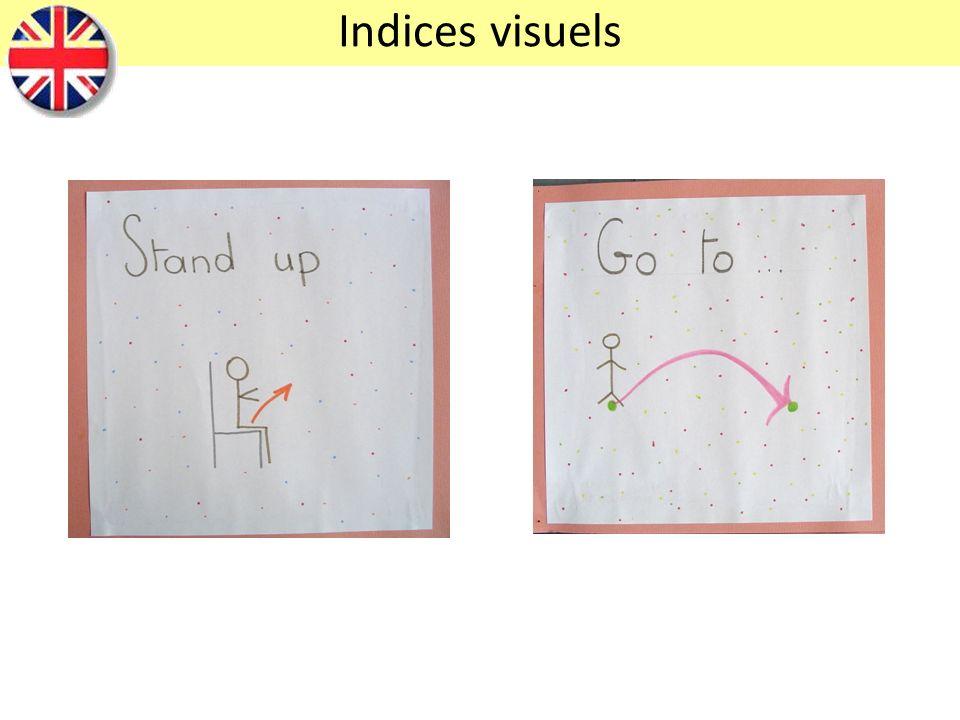 Indices visuels Nécessaire de s'accorder sur le dessin