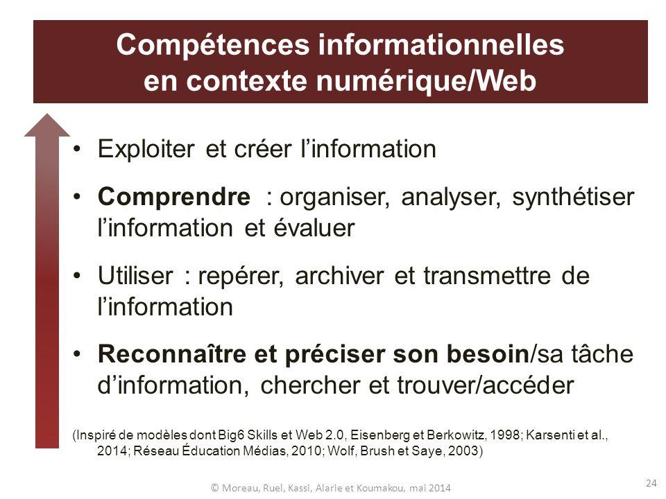 Compétences informationnelles en contexte numérique/Web