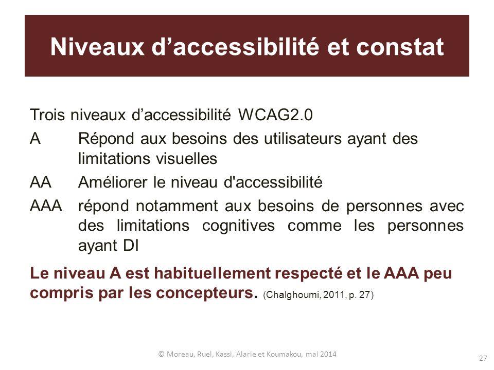 Niveaux d'accessibilité et constat