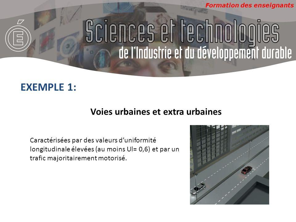 EXEMPLE 1: Voies urbaines et extra urbaines
