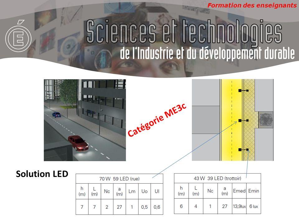 Catégorie ME3c Solution LED