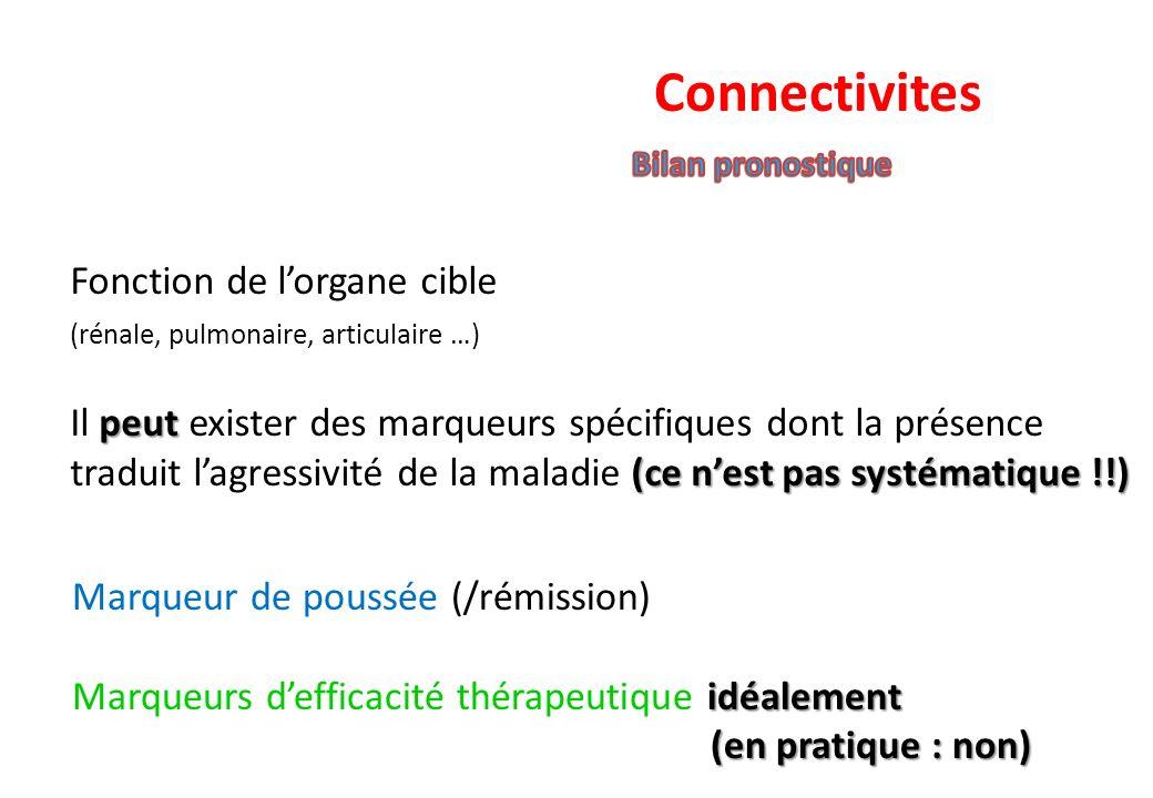 Connectivites Fonction de l'organe cible