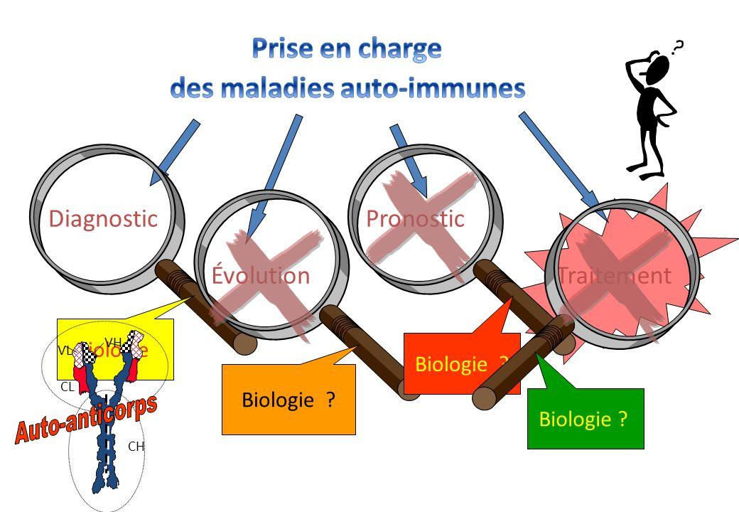 des maladies auto-immunes