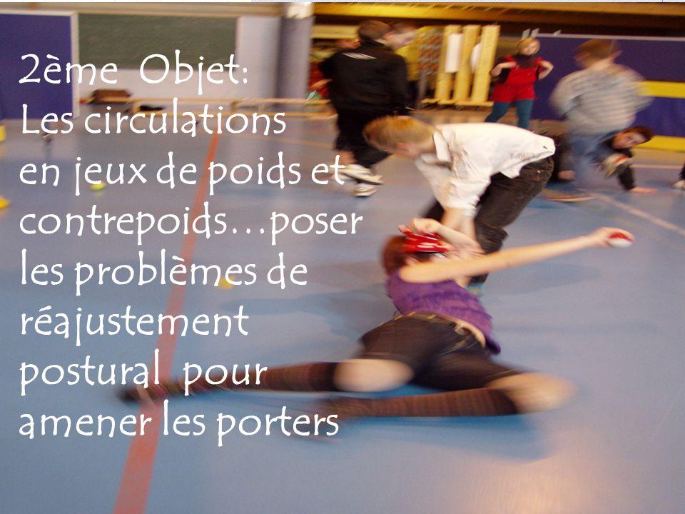 2ème Objet: Les circulations en jeux de poids et contrepoids…poser les problèmes de réajustement postural pour amener les porters