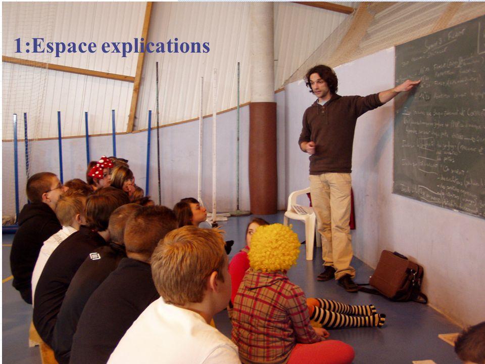 1:Espace explications J.Coasne P.Dubois