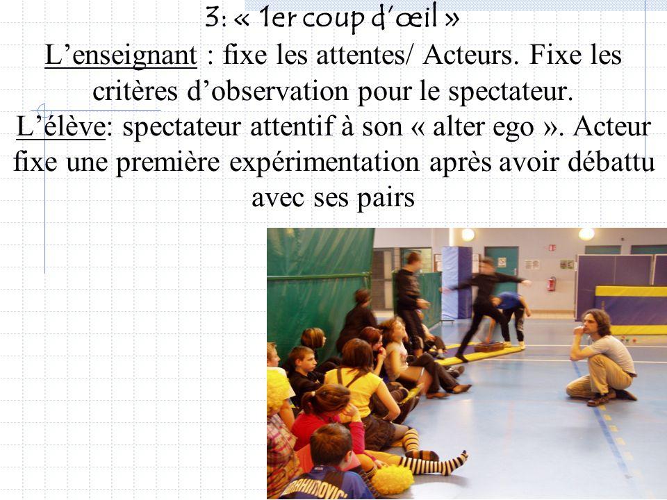 3: « 1er coup d'œil » L'enseignant : fixe les attentes/ Acteurs
