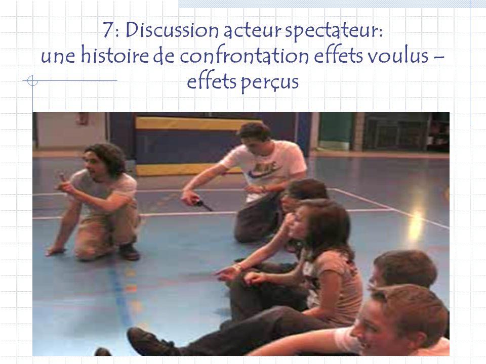 7: Discussion acteur spectateur: