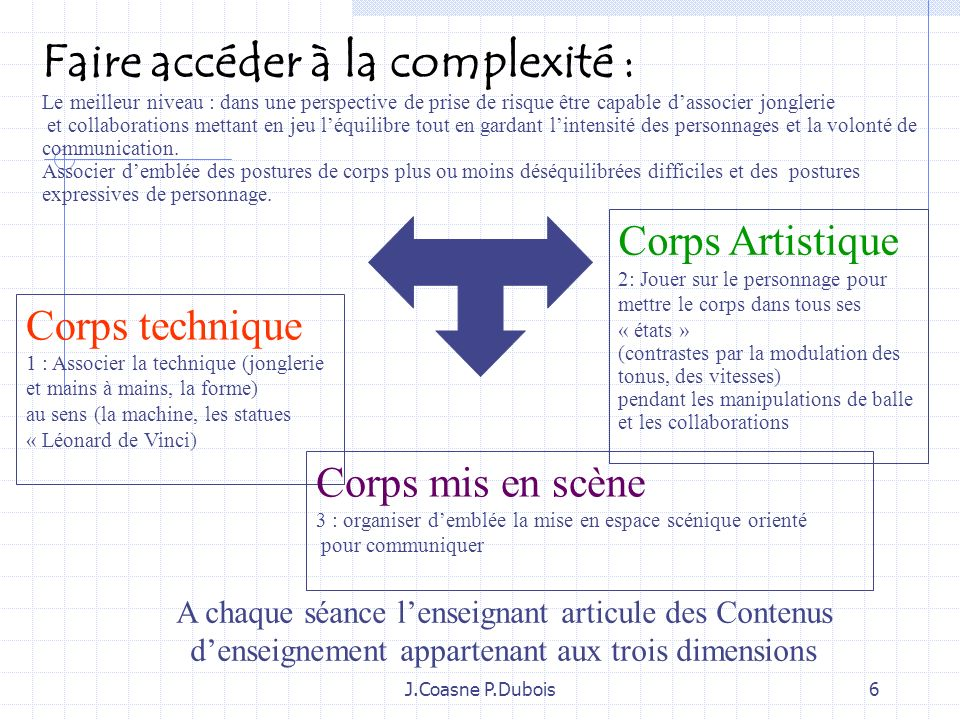 Faire accéder à la complexité :