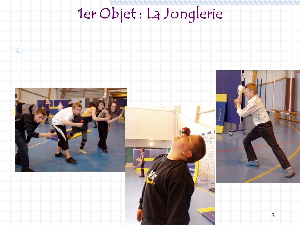 1er Objet : La Jonglerie J.Coasne P.Dubois