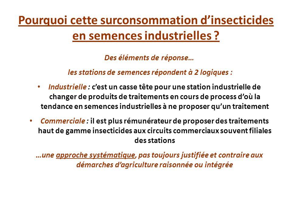 Pourquoi cette surconsommation d'insecticides en semences industrielles