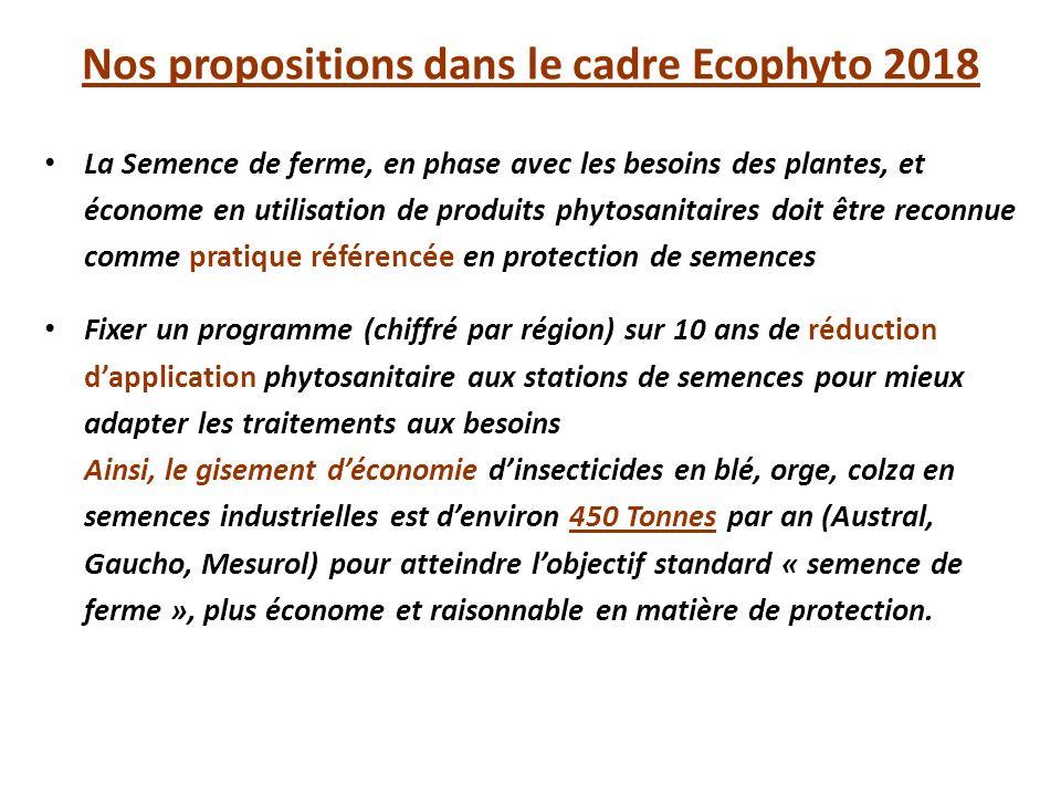 Nos propositions dans le cadre Ecophyto 2018