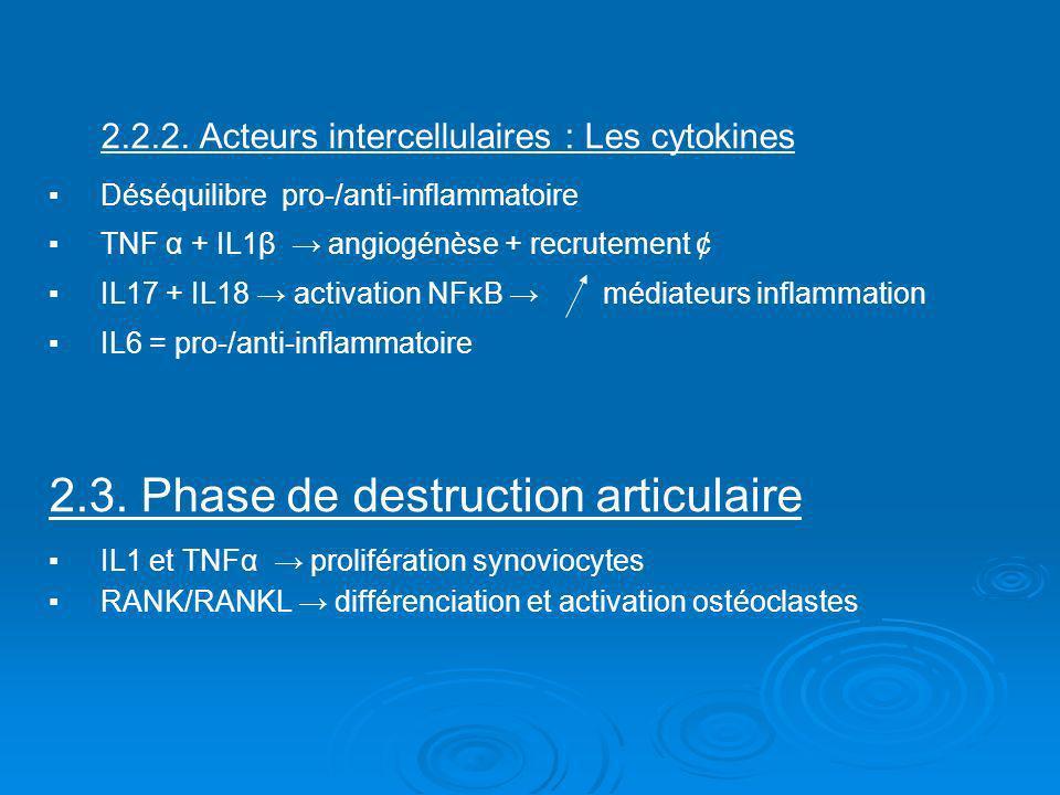 2. 2. 2. Acteurs intercellulaires : Les cytokines ▪