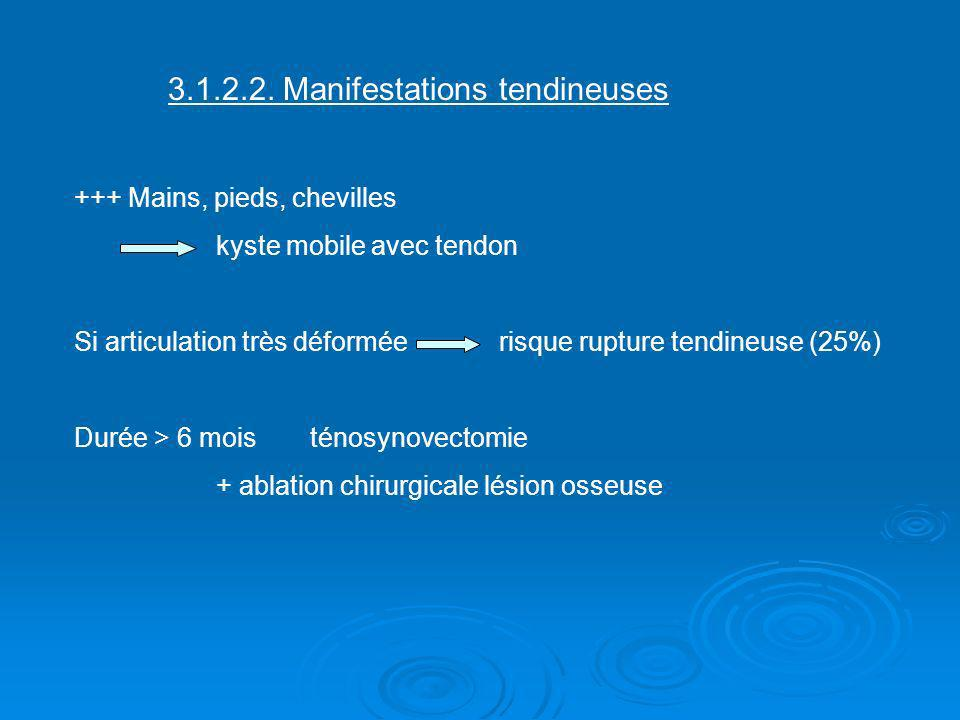 3.1.2.2. Manifestations tendineuses