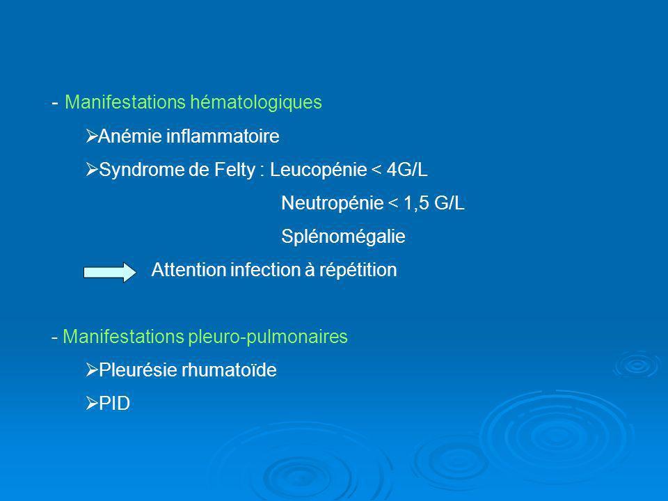 Manifestations hématologiques