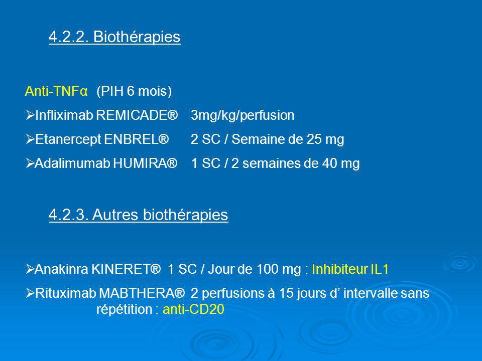 4.2.2. Biothérapies 4.2.3. Autres biothérapies Anti-TNFα (PIH 6 mois)
