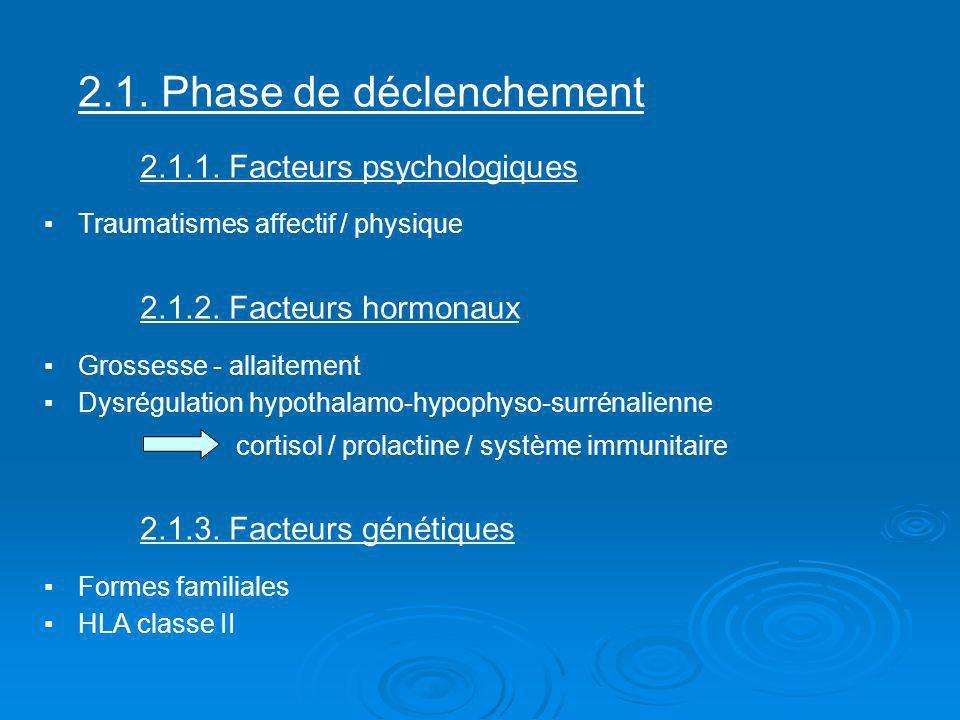 2.1.1. Facteurs psychologiques