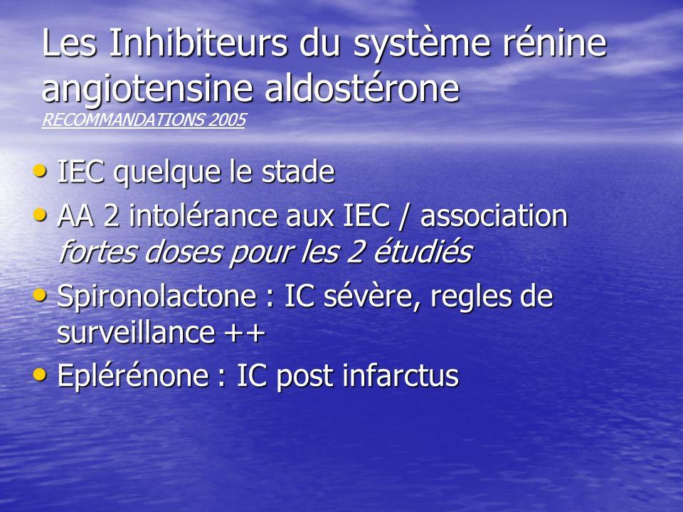 Les Inhibiteurs du système rénine angiotensine aldostérone RECOMMANDATIONS 2005