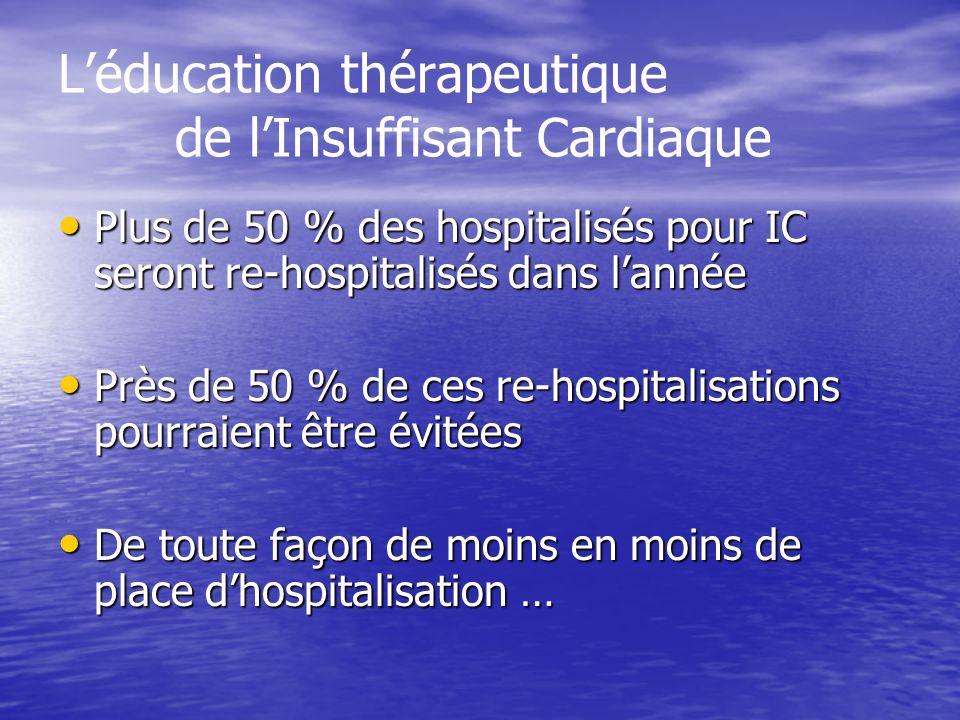 L'éducation thérapeutique de l'Insuffisant Cardiaque
