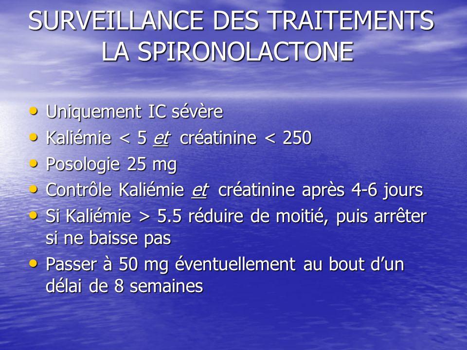 SURVEILLANCE DES TRAITEMENTS LA SPIRONOLACTONE