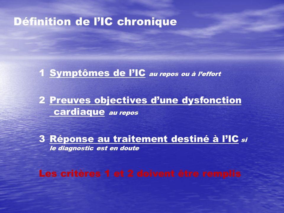 Définition de l'IC chronique