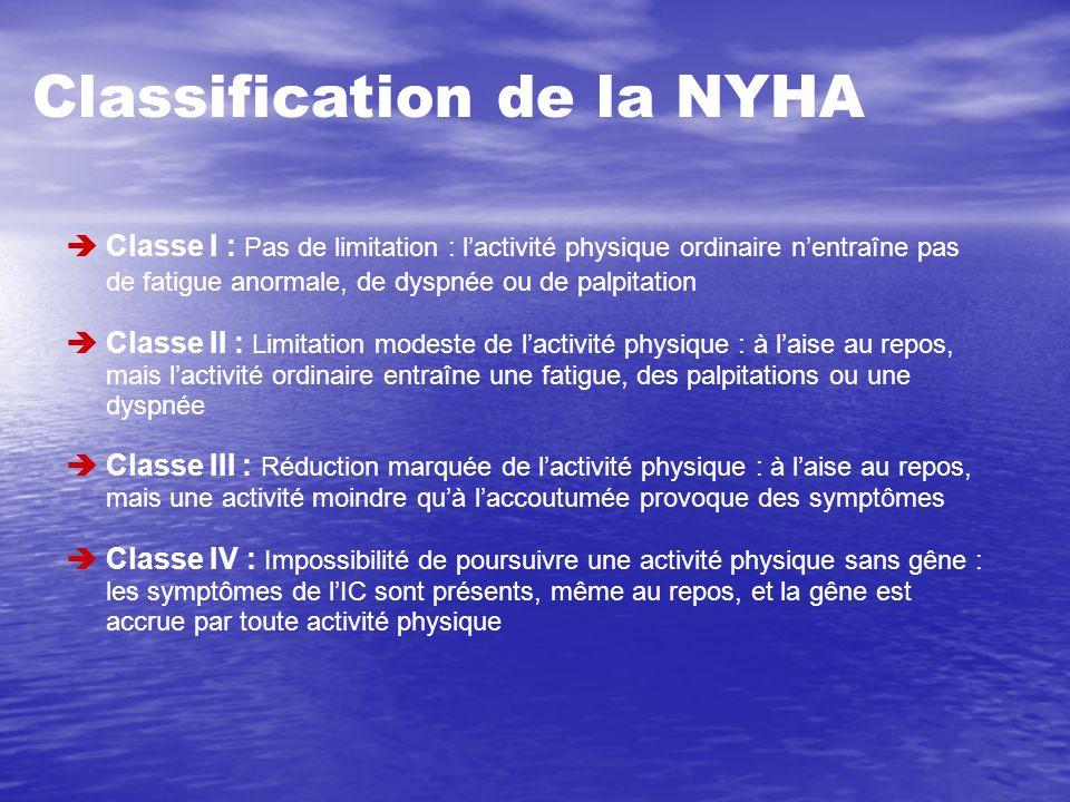 Classification de la NYHA