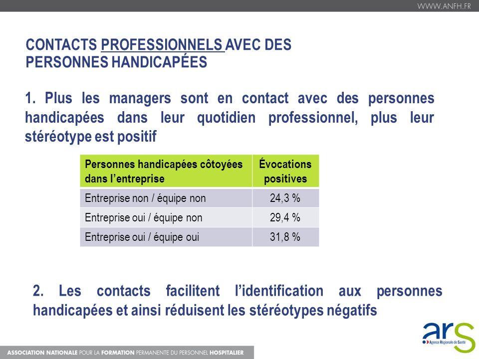 CONTACTS PROFESSIONNELS AVEC DES PERSONNES HANDICAPÉES