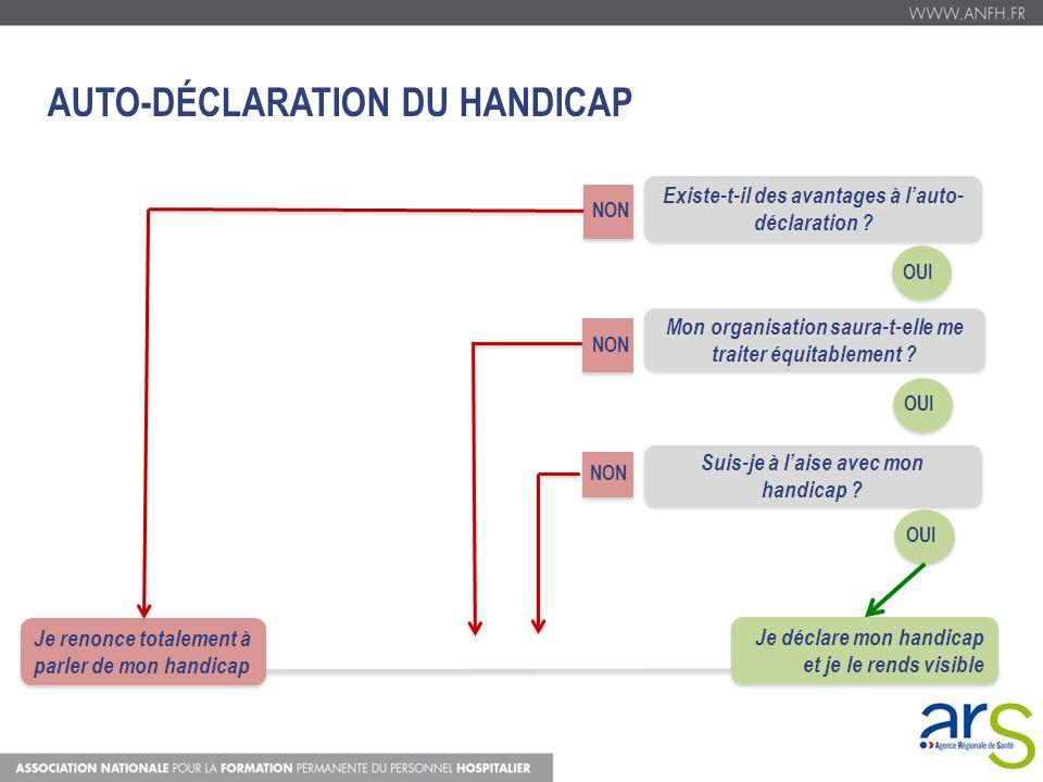 AUTO-DÉCLARATION DU HANDICAP
