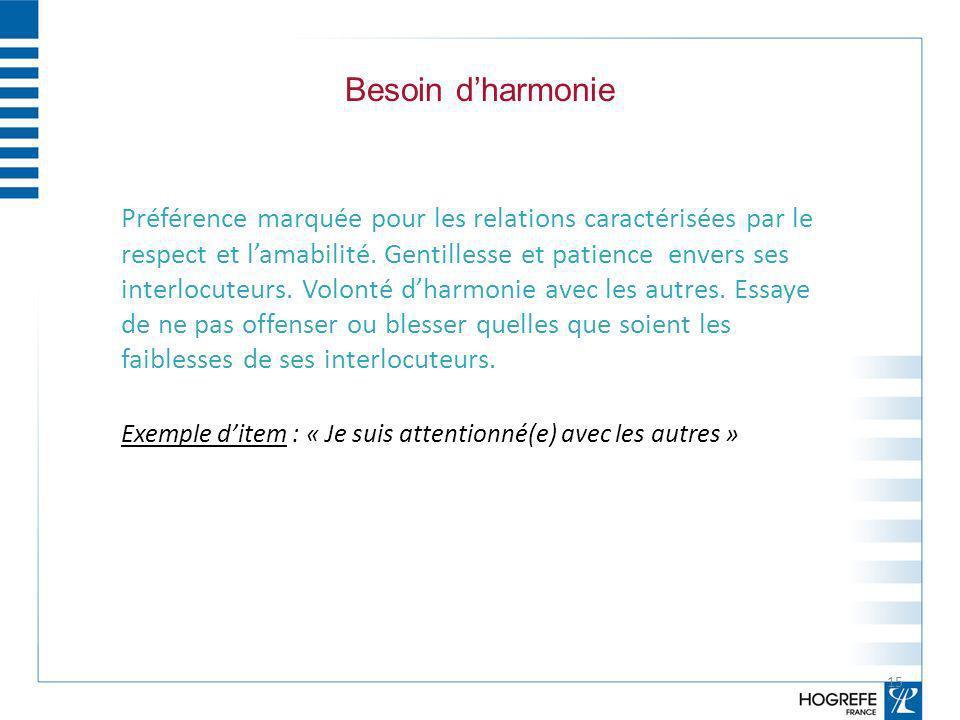 Besoin d'harmonie