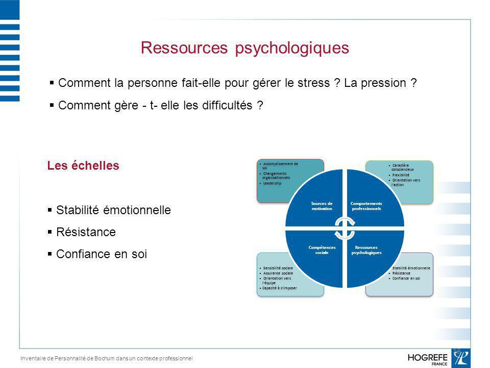 Comportements professionnels Ressources psychologiques