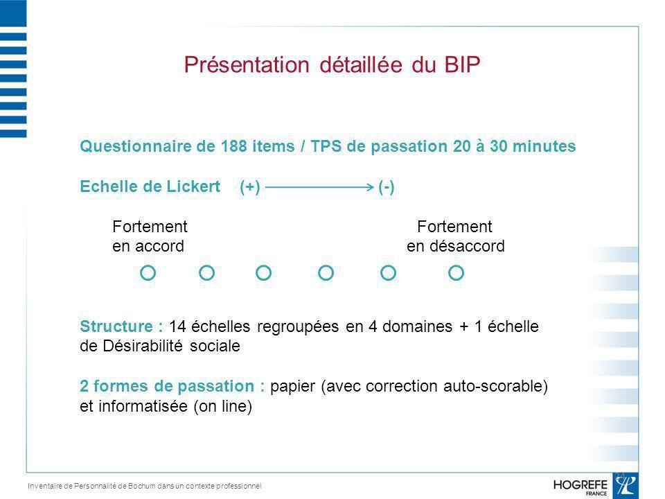 Présentation détaillée du BIP