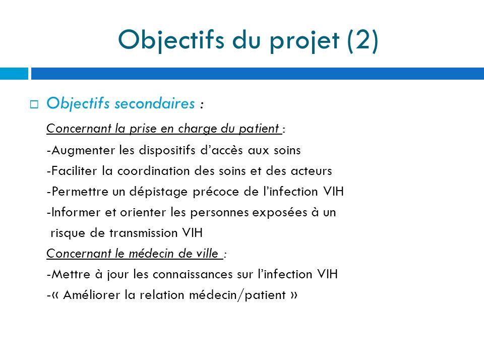 Objectifs du projet (2) Objectifs secondaires :