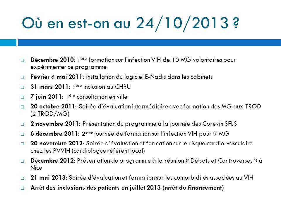 Où en est-on au 24/10/2013 Décembre 2010: 1ère formation sur l'infection VIH de 10 MG volontaires pour expérimenter ce programme.