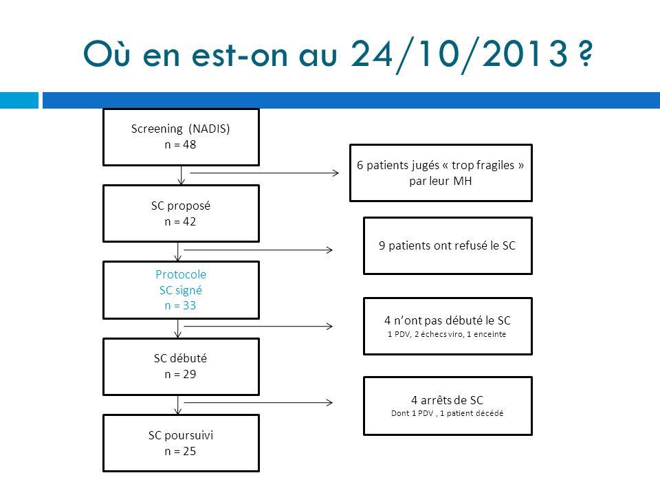Où en est-on au 24/10/2013 Screening (NADIS) n = 48
