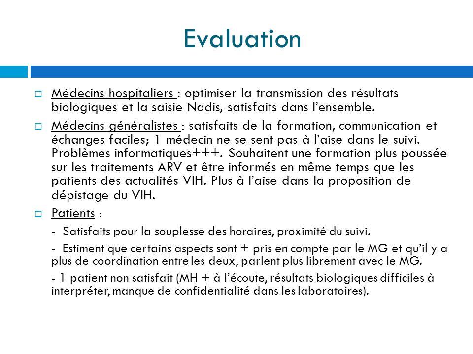 Evaluation Médecins hospitaliers : optimiser la transmission des résultats biologiques et la saisie Nadis, satisfaits dans l'ensemble.