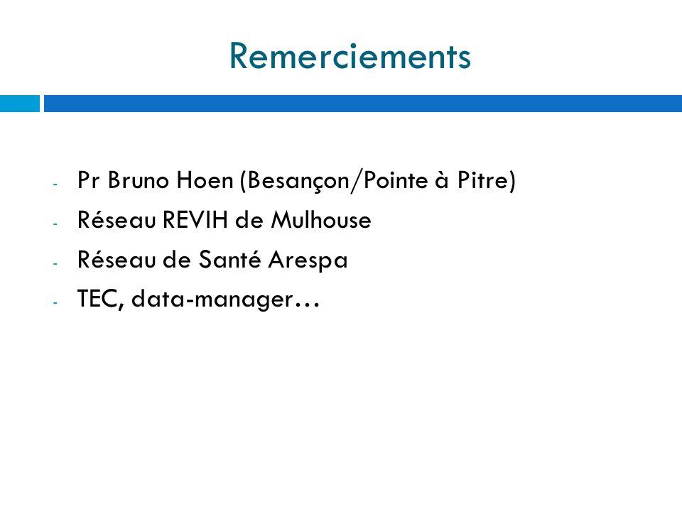 Remerciements Pr Bruno Hoen (Besançon/Pointe à Pitre)