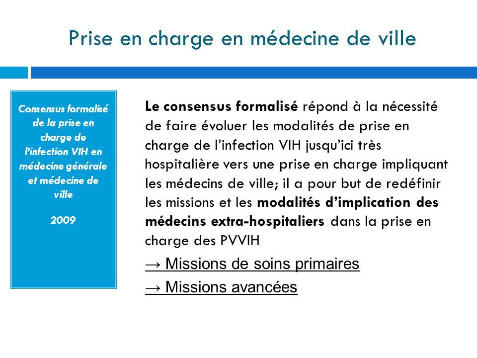 Prise en charge en médecine de ville