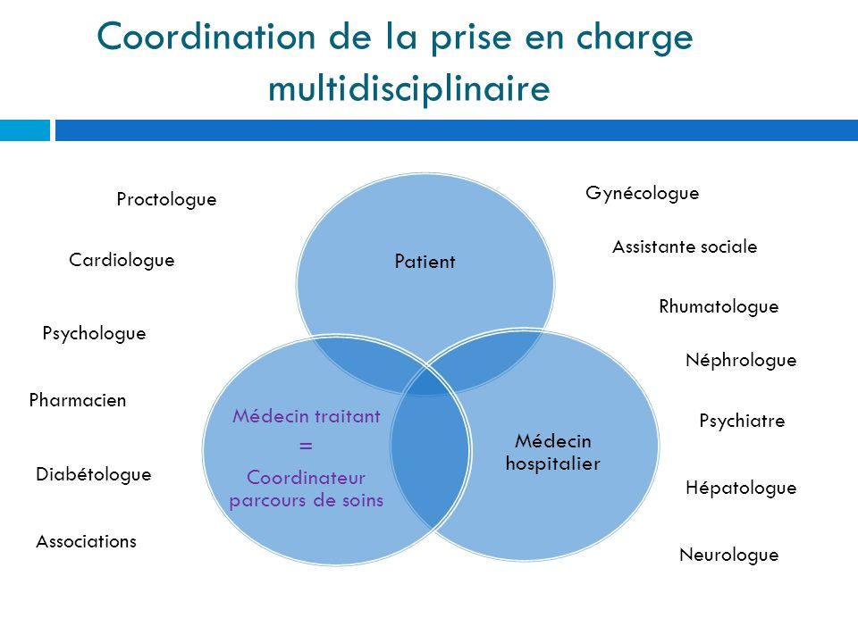 Coordination de la prise en charge multidisciplinaire