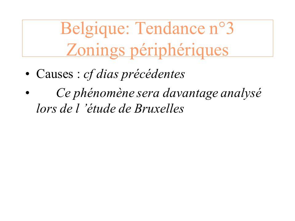 Belgique: Tendance n°3 Zonings périphériques