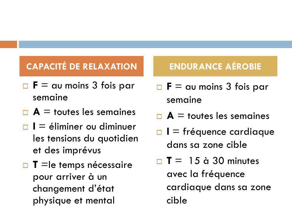 CAPACITÉ DE RELAXATION