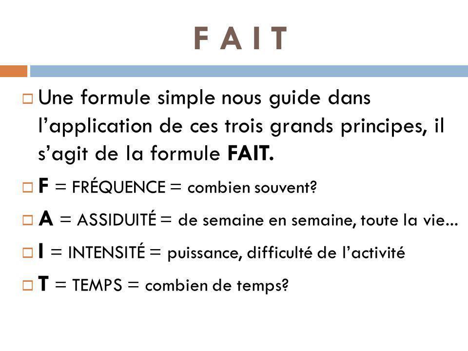 F A I T Une formule simple nous guide dans l'application de ces trois grands principes, il s'agit de la formule FAIT.
