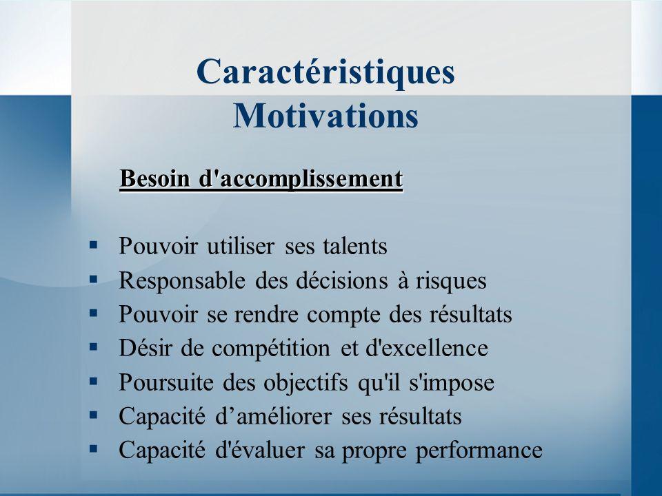 Caractéristiques Motivations